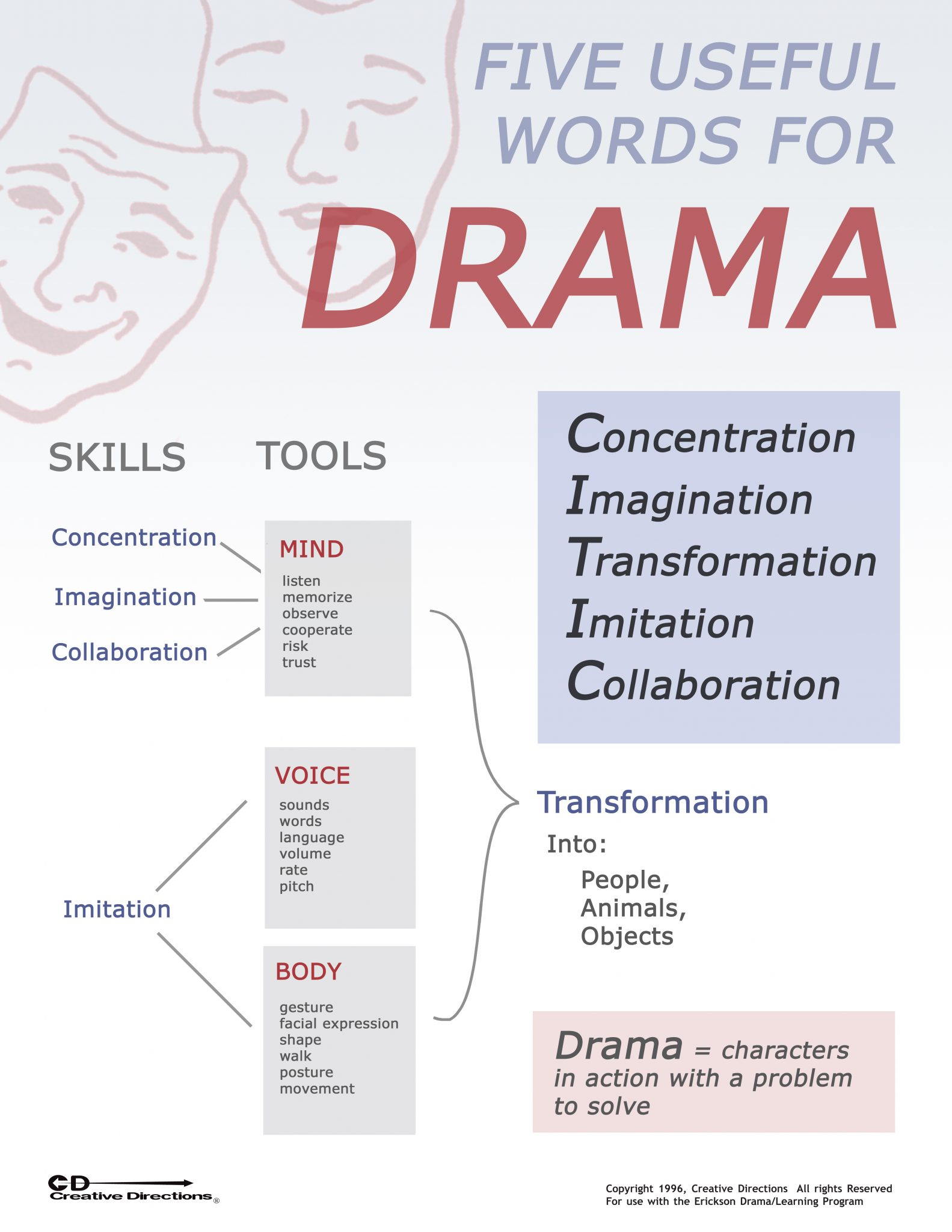 Free Archives - Page 2 of 2 - One Stop DRAMA Shop
