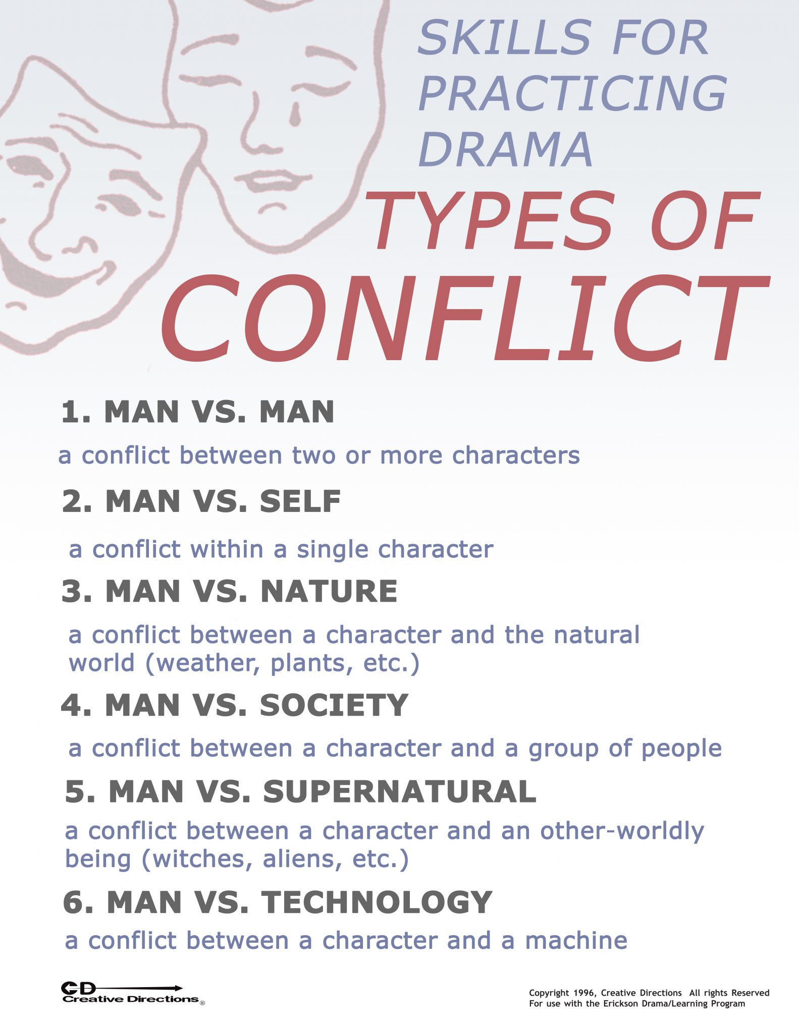 Types Of Conflict Poster One Stop Drama Shop