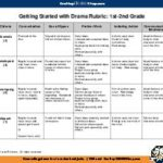 Rubrics for First and Second Grade