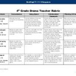 4th Grade Rubrics & Assessments